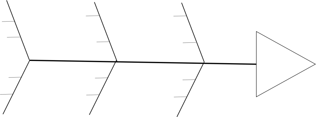 Diagrama Causa - Efecto o Diagrama de Ishikawa - kamuraka