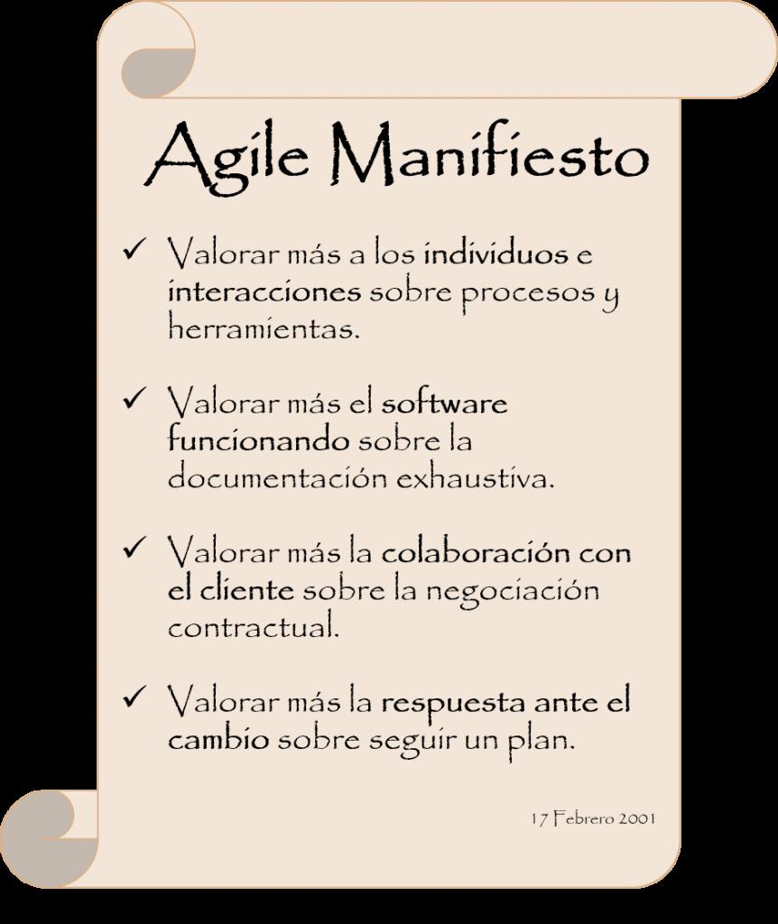 Agile Manifiesto